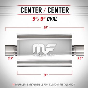Muffler Mag SS 5X8 14 3.50/3.5